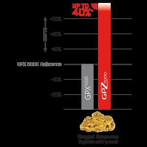 فلزیاب جی پی زد gpz 7000 ماینلب.فلزیاب اطلس